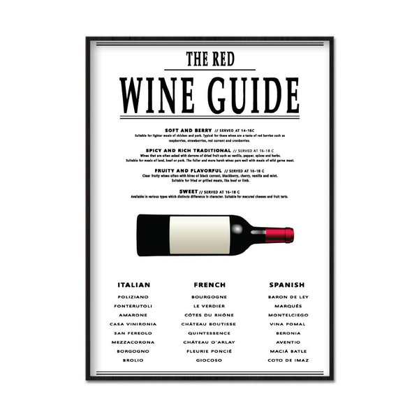 Poster A3 30x42cm Wine Guide