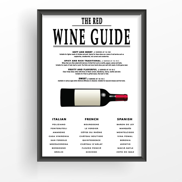 Poster Poster Poster A4 21x30cm Wine Guide 7a4ff5